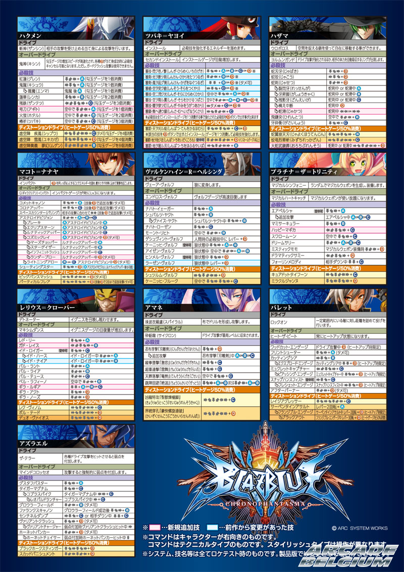 BlazBlue Chronophantasma Bbcph_inst3