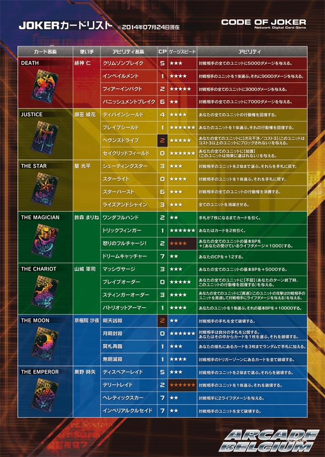 Code of Joker Coj12ex_03