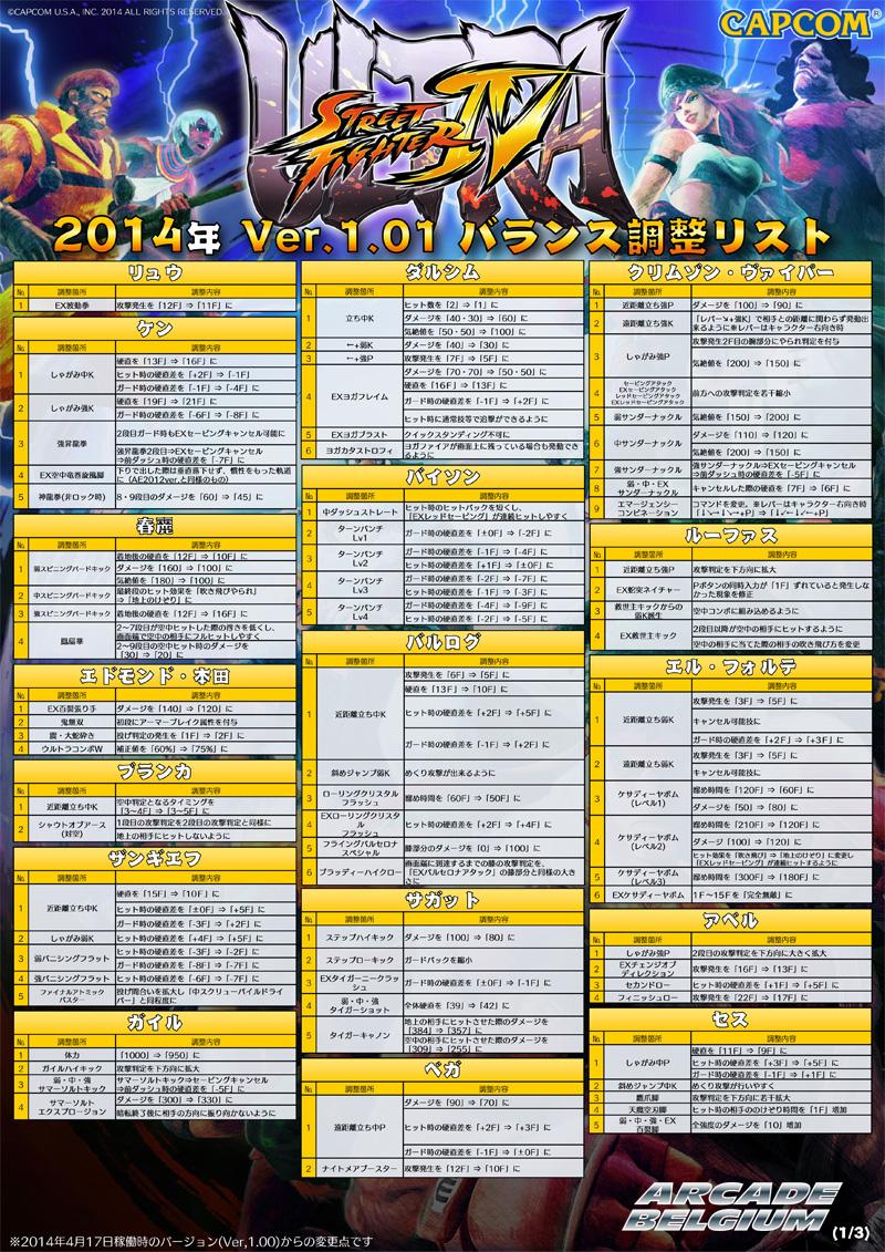 Ultra Street Fighter IV Usf4v101_01