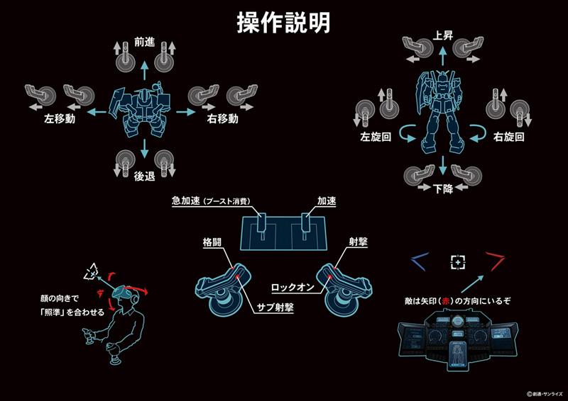 Mobile Suit Gundam - Senjo no Kizuna - Page 2 Gunkizvr_10