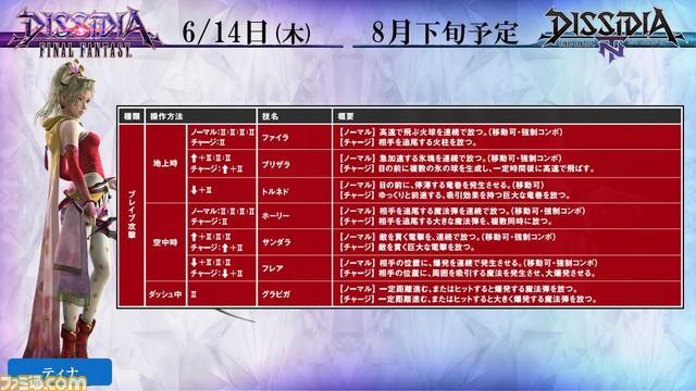 Dissidia Final Fantasy - Page 2 Dissidia_154