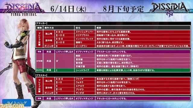 Dissidia Final Fantasy - Page 2 Dissidia_156
